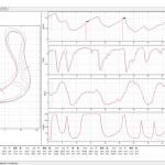 LAP+を使ってTSタカタサーキットでの走りを解析し、サーキットの攻略法を探る